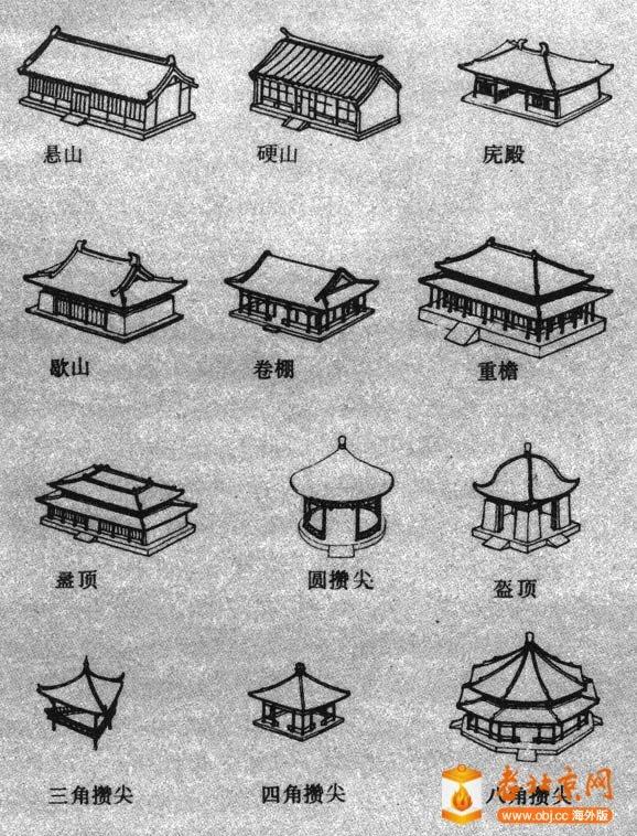 老北京木结构古建筑-民俗研究-服务器里的北京-老