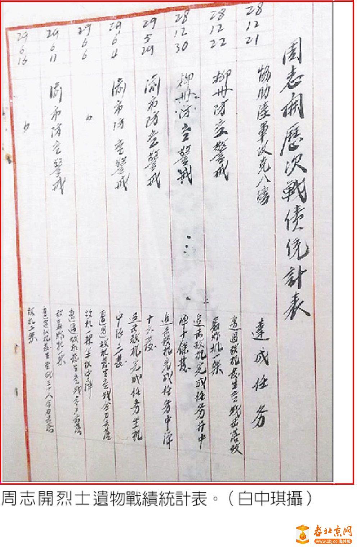 正义复位 记重庆汪山空军英烈 重庆大轰炸(之四)