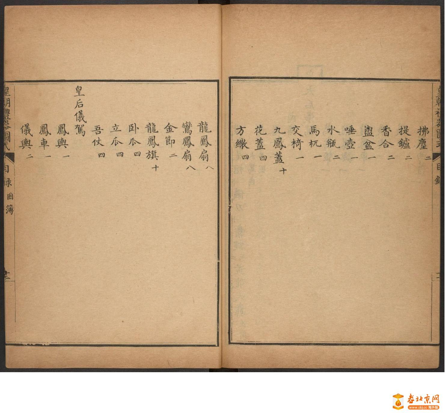RE: 清皇朝礼器图式