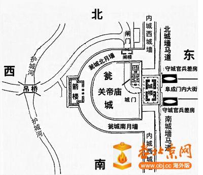 昔日阜成门瓮城示意图 汪纪亮 绘.jpg