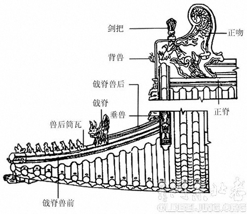 尚方宝剑雕刻龙图片
