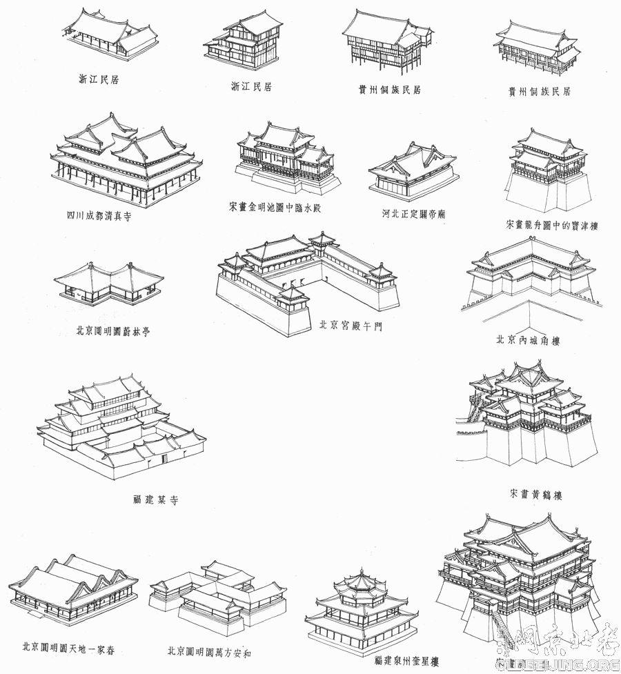 中国古代建筑的屋顶样式-史地研究-服务器里的北京图片