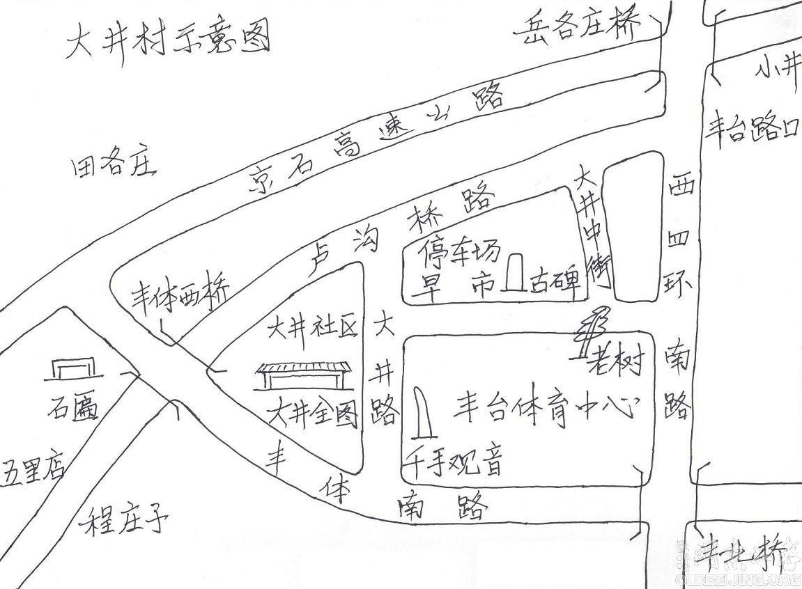 北京故宫建筑手绘图