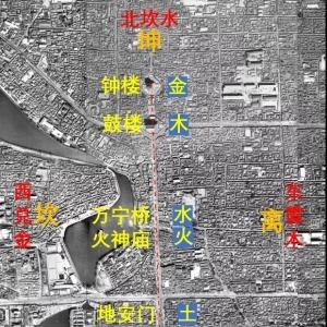 大都龙脉——北京中轴线地安门北段的五行八卦意象(中篇)